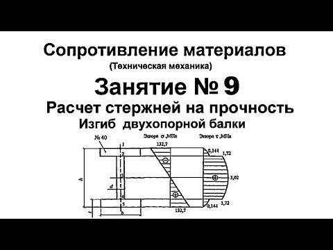 Гидравлический дровокол своими руками: схема и расчеты