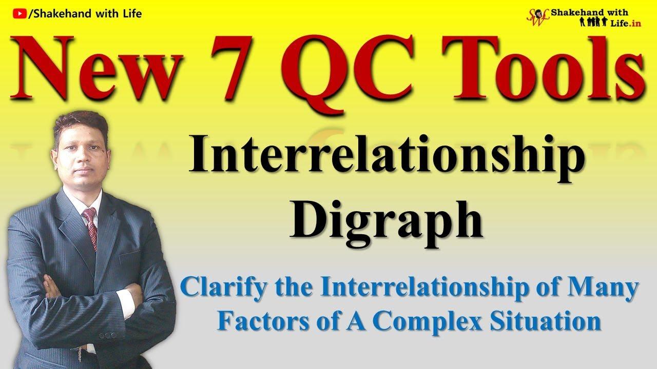 Interrelationship Digraph  New 7 QC Tools  7 M Tools