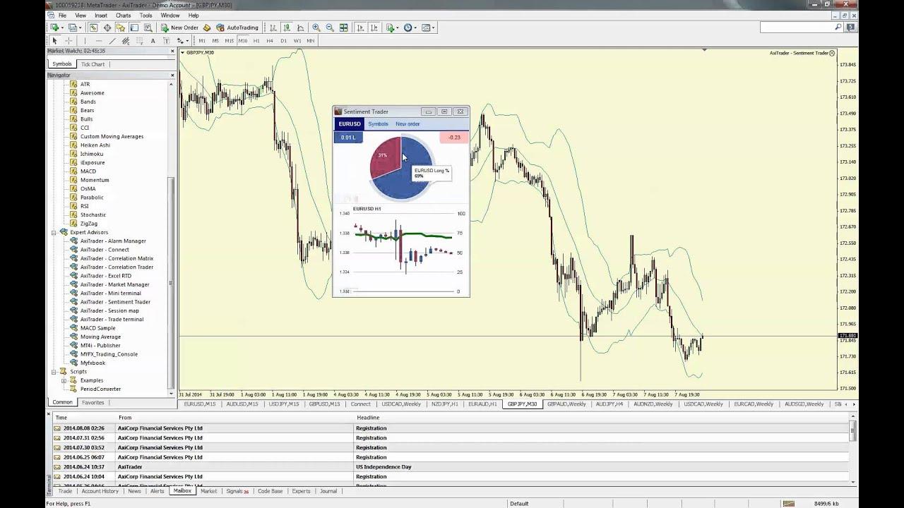 Mt4 Nexgen Sentiment Trader Axitrader