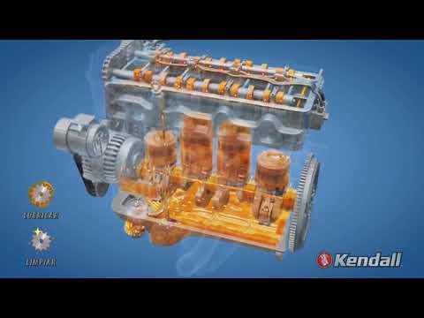 La importancia del aceite correcto para tu motor