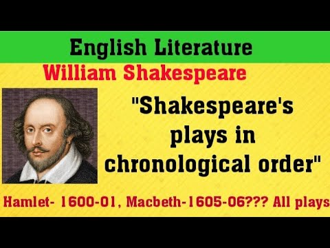 #Shakespeare_Works. #Play_performed_date. William Shakespeare's Plays In Chronological Order| Drama