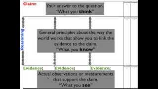 Claim-Evidence-Reasoning