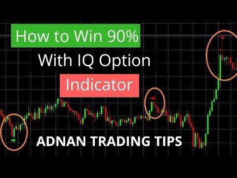Ultimate iq option 2020 working strategy - 90 win ratio