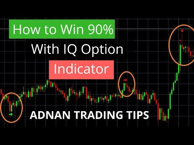 How To Win 90% With IQ Option Indicator   Part 2 English Version