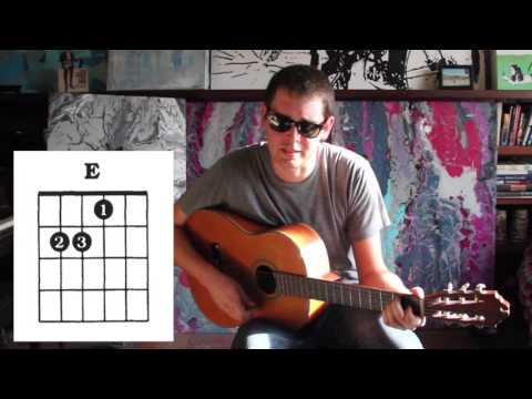 I'm So Lonesome I Could Cry Easy Guitar Chords