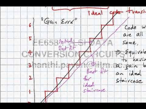 Lecture 18 - ADC Terminology, Offset and Gain Error, Differential Nonlinearity (DNL).