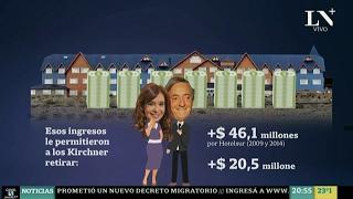"""H.Alconada Mon sobre """"L.Báez y los hoteles de los Kirchner"""", en """"PM Análisis"""" de J.Miceli - 16/02/17"""
