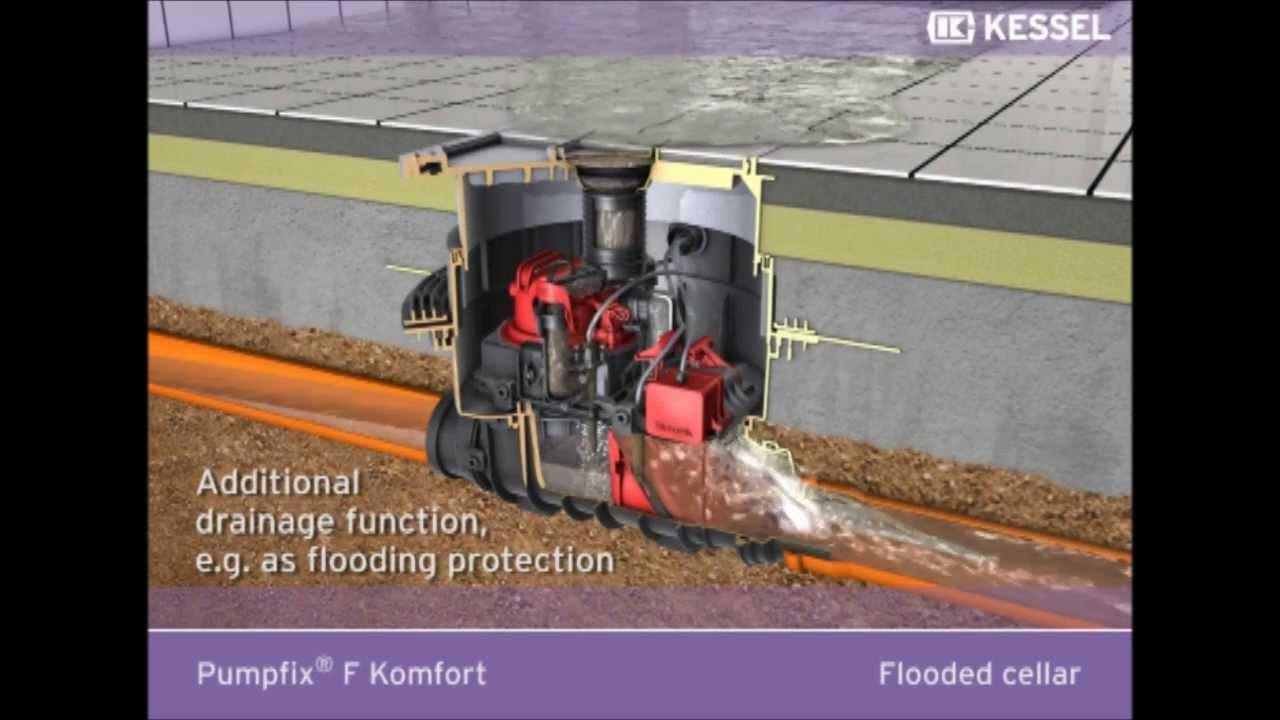 KESSEL Backwater Pump - Pumpfix F Komfort