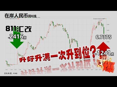 20190111(完整版)人民幣牛氣刹不住 川普牛皮氣拉不住(金錢爆官方YouTube)