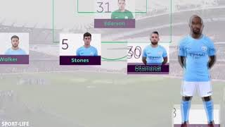 Манчестер Сити - Арсенал | Обзор Матча | АПЛ |