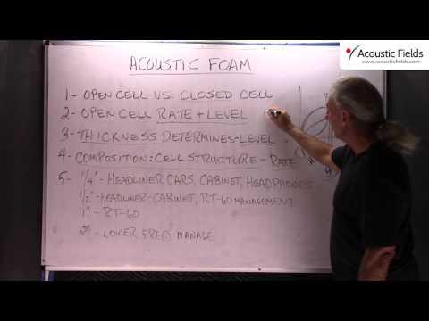 Acoustic Foam - Which Type Is Best? - Www.AcousticFields.com
