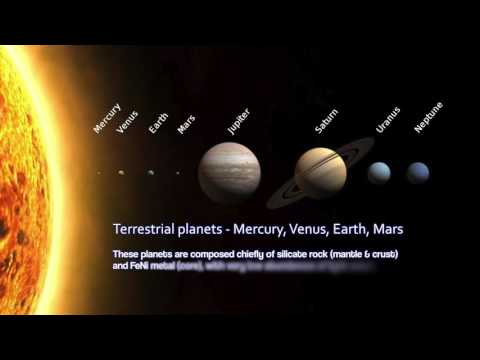 Earth.Parts #3 - Accretion of worlds around a new star, condensation of planetesimals