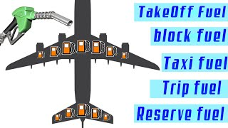Block fuel in aircraft. || Fuel system || in hindi.