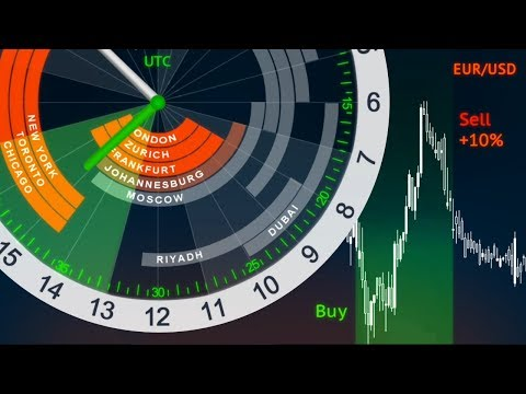 Mc 24 forex clock