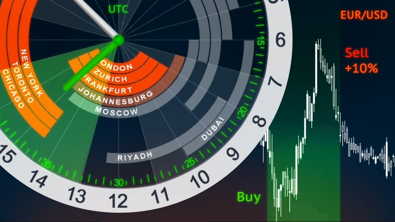 Forex trading clock download