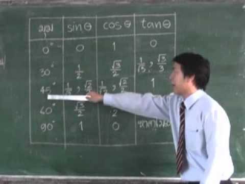 สื่อการเรียนการสอน คณิตศาสตร์ เรื่อง ตรีโกณมิติ