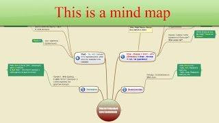 Карты памяти (Mind maps) и как с ними учить английский