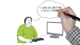 Psychometric test -- Psychometric tests -- Psychometric Testing
