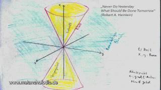 Von hier bis zu den Sternen (2/8): Professor Brosenius über die Lichtgeschwindigkeit