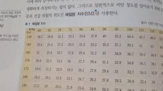 김천생명과학고 디딤영상 2_10에너지균형 비만