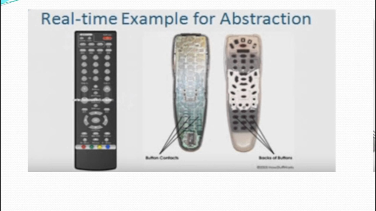 oop abstraction with real time examples