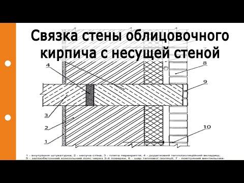 Как правильно осуществить связку стены облицовочного кирпича с несущей стеной