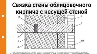 видео Способы утепления дома с пристройкой на Урале