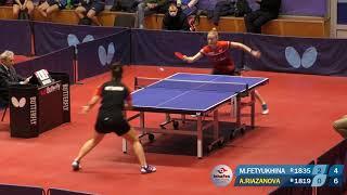 Всё-таки КРАСИВЫЙ вид спорта, этот настольный теннис!.. А в исполнении мастеров, так ВАЩЕ! :))