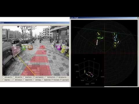 Context Aware Mobility Aid System for Assisting Visually Impaired and Blind Pedestrians