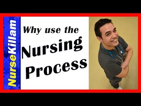 Nursing Process Overview: ADPIE (Assessment, Diagnosis, Planning, Implementation and Evaluation)