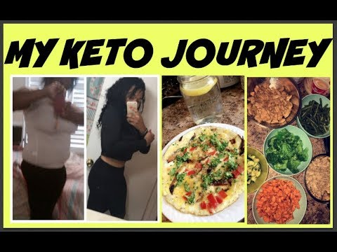 keto-diet-|-does-it-work?-+-what-i-ate