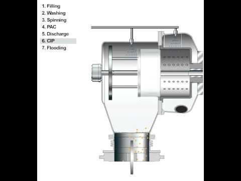 inverting filter centrifuge type f youtube. Black Bedroom Furniture Sets. Home Design Ideas