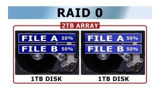 Baixar Explaining RAID