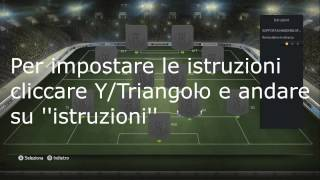 Melagoodo4You - FIFA 15 - GUIDA AL 4 2 2 2 ISTRUZIONI & TATTICHE by Flash