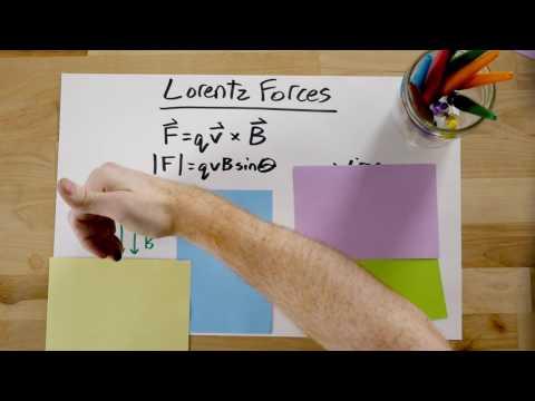 Lorentz Forces