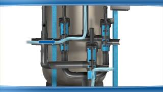 Industrial Water Treatment: hi-flo xn Valve Series | Culligan