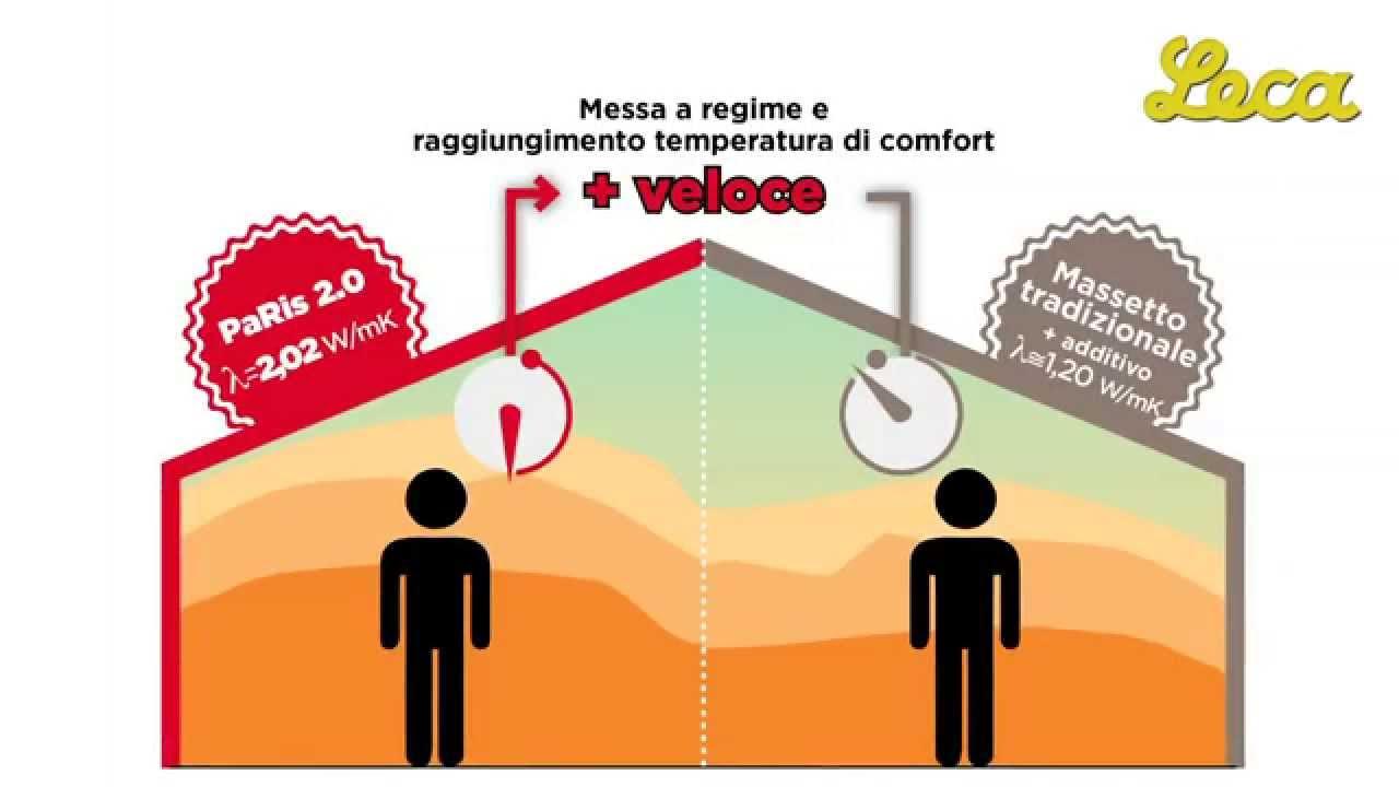 Il Miglior Sistema Di Riscaldamento sistema riscaldamento a pavimento