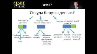 Урок 17  Переупаковка информации в рецепт