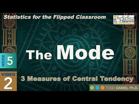 5-2 Central Tendency - The Mode