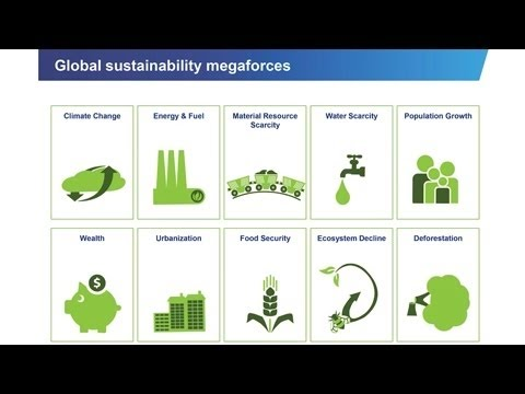 the sustainability megatrend nz Sustainability in new zealand is being increasingly recognised as being good  practice and the government has made some moves toward this goal.