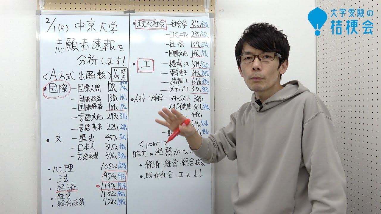 大学 出願 中京