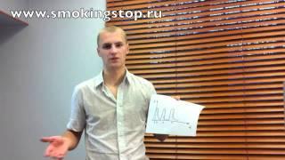 Урок №5 Удовольствие в курении