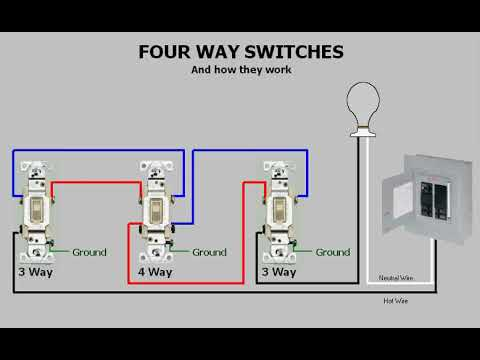 4 Way Switch Wiring Diagram Power At Light from i.ytimg.com
