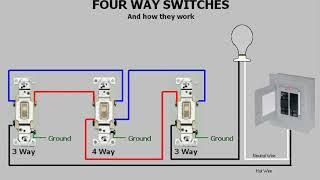 Four Way Switch Wiring Diagrams