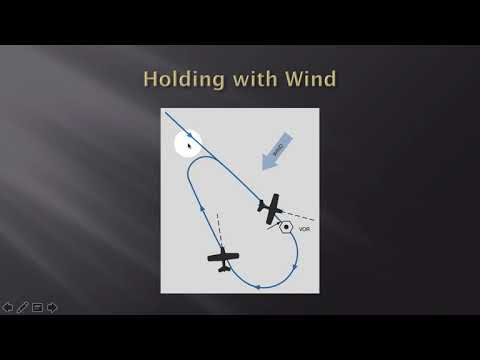 IFR  Holding Patterns - Lesson 6a