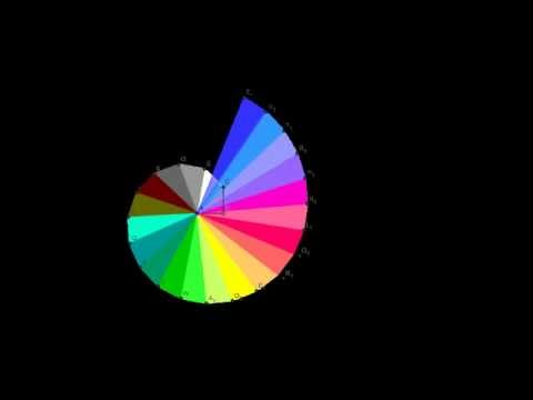 Ana's Animation Of Theodorus Wheel