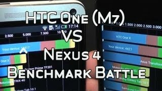 HTC One Benchmark Comparison with Google Nexus 4