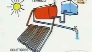Funcionamento básico do aquecedor solar