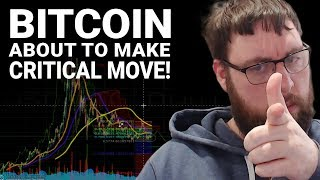 Bitcoin About To Make Critical Move!!! Bitcoin ETF Denial and Market Discussion