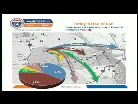 VDOT: Transform 66 - Inside the Beltway, October 2015 Public Information Meeting Presentation